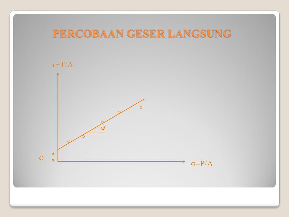 PERCOBAAN GESER LANGSUNG  P/A  T/A c 
