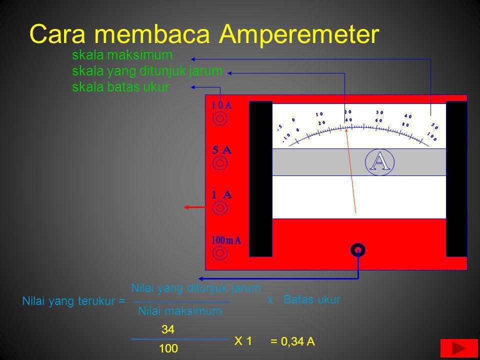 Nilai yang terukur = Cara membaca Amperemeter skala maksimum skala yang ditunjuk jarum skala batas ukur Nilai yang ditunjuk jarum Nilai maksimum 34 100 X 1 = 0,34 A x Batas ukur