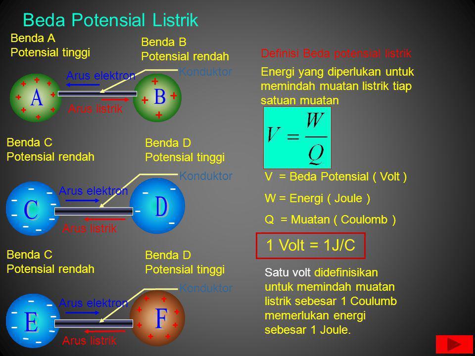 Benda A Potensial tinggi Benda B Potensial rendah Konduktor Arus elektron Arus listrik Beda Potensial Listrik Energi yang diperlukan untuk memindah muatan listrik tiap satuan muatan Benda C Potensial rendah Benda D Potensial tinggi Konduktor Arus listrik Arus elektron Definisi Beda potensial listrik V = Beda Potensial ( Volt ) W = Energi ( Joule ) Q = Muatan ( Coulomb ) 1 Volt = 1J/C Satu volt didefinisikan untuk memindah muatan listrik sebesar 1 Coulumb memerlukan energi sebesar 1 Joule.
