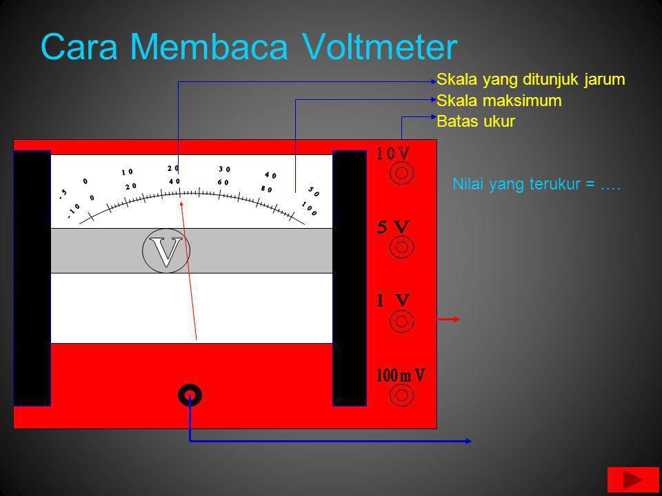 Cara Membaca Voltmeter Skala yang ditunjuk jarum Skala maksimum Batas ukur Nilai yang terukur = ….