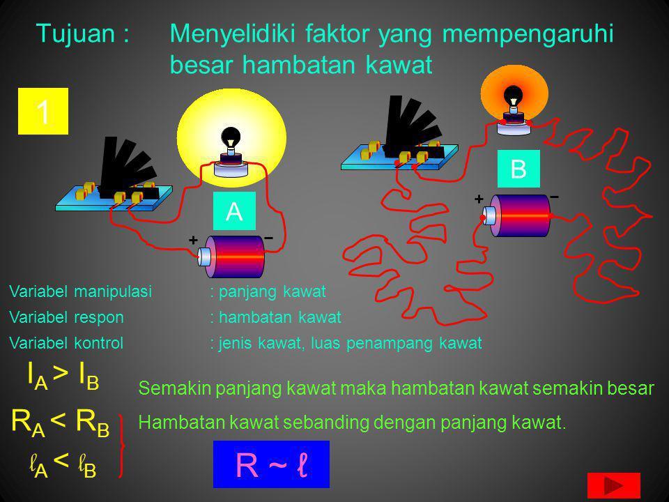 Tujuan : Menyelidiki faktor yang mempengaruhi besar hambatan kawat 1 Variabel manipulasi: panjang kawat Variabel respon: hambatan kawat Variabel kontrol: jenis kawat, luas penampang kawat A B I A > I B R A < R B l A < l B Semakin panjang kawat maka hambatan kawat semakin besar R ~ ℓ Hambatan kawat sebanding dengan panjang kawat.