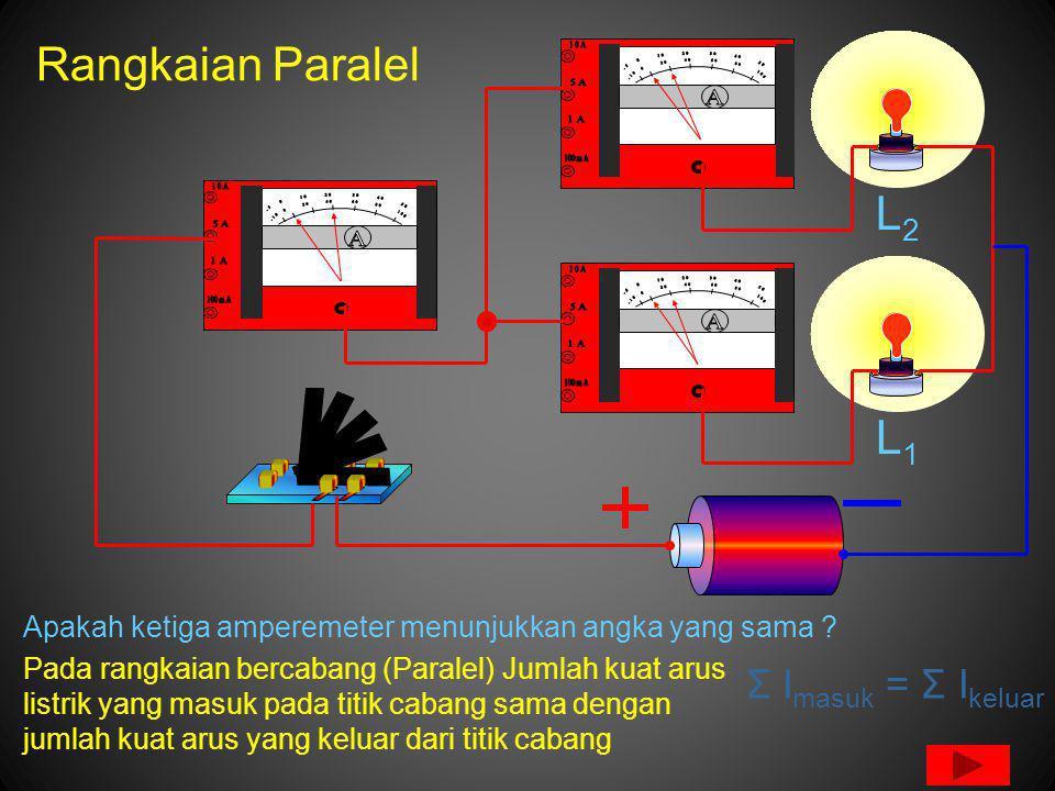 Pada rangkaian bercabang (Paralel) Jumlah kuat arus listrik yang masuk pada titik cabang sama dengan jumlah kuat arus yang keluar dari titik cabang L1L1 L2L2 Rangkaian Paralel Σ I masuk = Σ I keluar Apakah ketiga amperemeter menunjukkan angka yang sama ?