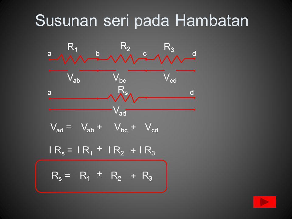 Susunan seri pada Hambatan abcd R1R1 R2R2 R3R3 V ab V bc V cd V ad =V ab +V bc +V cd RsRs ad I R s =I R 1 I R 2 I R 3 + + V ad R s =R1R1 R2R2 R3R3 + +