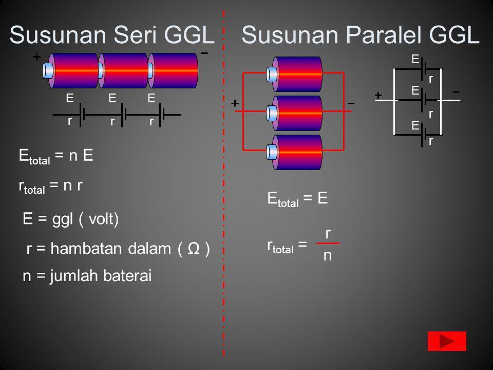 Susunan Seri GGL E r EE rr E total = n E r total = n r E = ggl ( volt) r = hambatan dalam ( Ω ) n = jumlah baterai Susunan Paralel GGL E r E E r r E total = E r total = r n