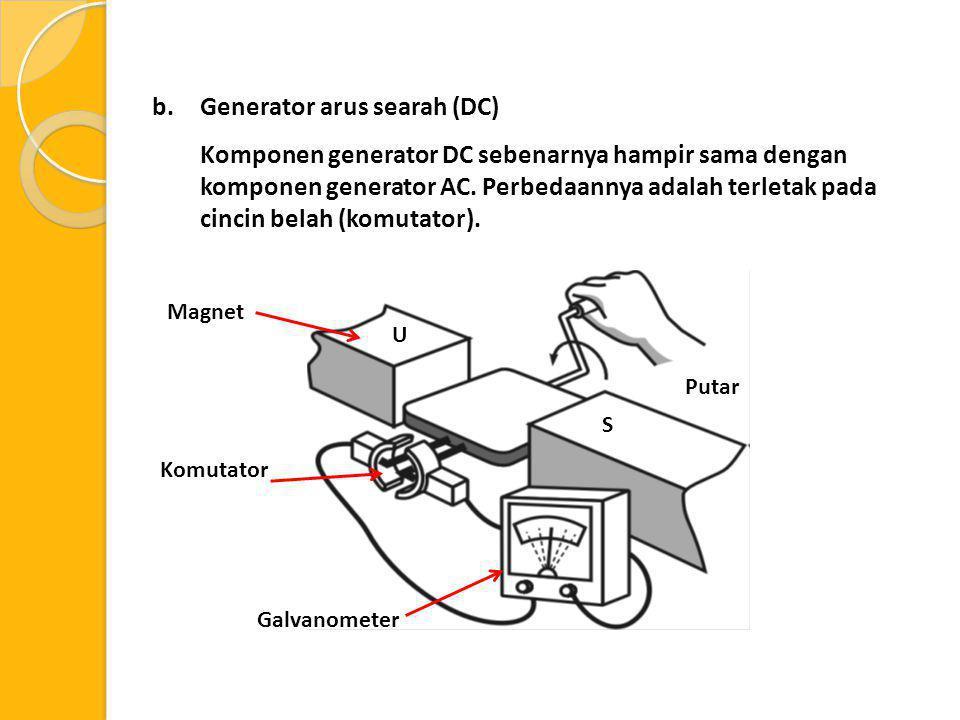 b.Generator arus searah (DC) Komponen generator DC sebenarnya hampir sama dengan komponen generator AC. Perbedaannya adalah terletak pada cincin belah