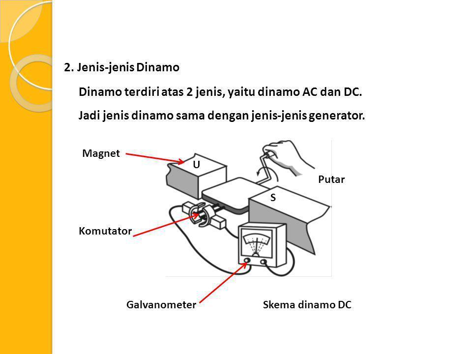 2. Jenis-jenis Dinamo Magnet Komutator U S Galvanometer Putar Dinamo terdiri atas 2 jenis, yaitu dinamo AC dan DC. Jadi jenis dinamo sama dengan jenis