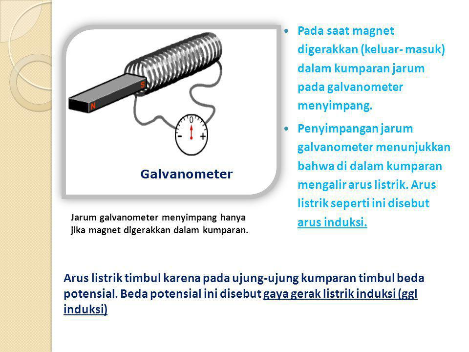 Galvanometer Jarum galvanometer menyimpang hanya jika magnet digerakkan dalam kumparan. Pada saat magnet digerakkan (keluar- masuk) dalam kumparan jar