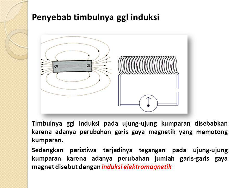 Penyebab timbulnya ggl induksi Timbulnya ggl induksi pada ujung-ujung kumparan disebabkan karena adanya perubahan garis gaya magnetik yang memotong ku