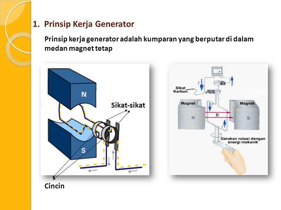 1. Prinsip Kerja Generator Sikat-sikat Cincin Prinsip kerja generator adalah kumparan yang berputar di dalam medan magnet tetap