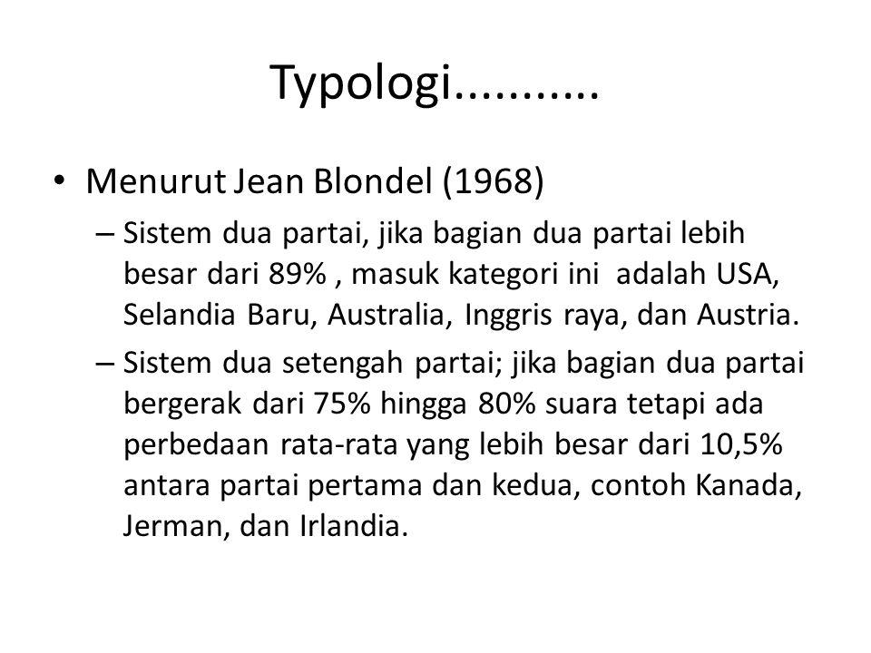 Typologi........... Menurut Jean Blondel (1968) – Sistem dua partai, jika bagian dua partai lebih besar dari 89%, masuk kategori ini adalah USA, Selan