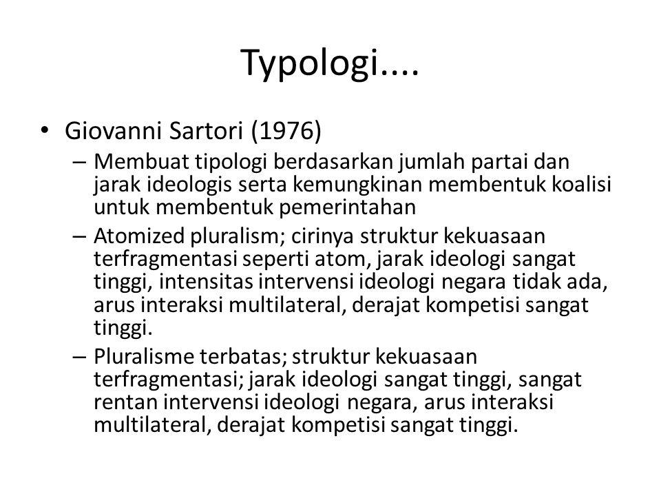 Typologi.... Giovanni Sartori (1976) – Membuat tipologi berdasarkan jumlah partai dan jarak ideologis serta kemungkinan membentuk koalisi untuk memben