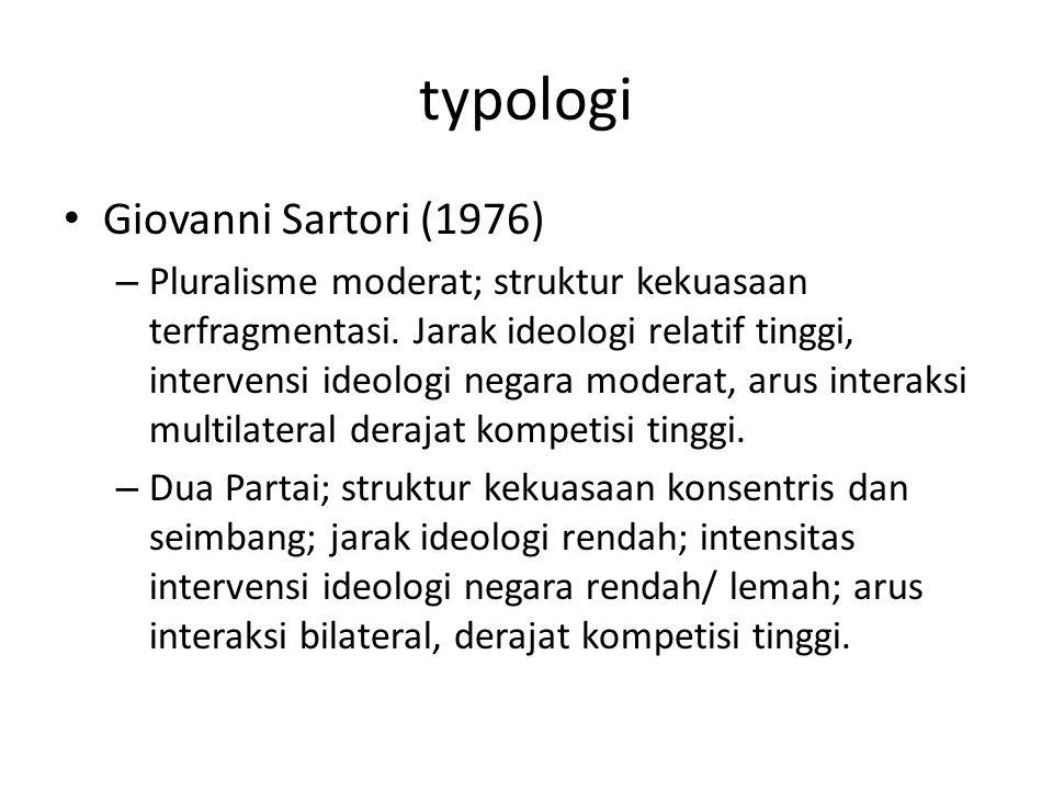 typologi Giovanni Sartori (1976) – Pluralisme moderat; struktur kekuasaan terfragmentasi. Jarak ideologi relatif tinggi, intervensi ideologi negara mo