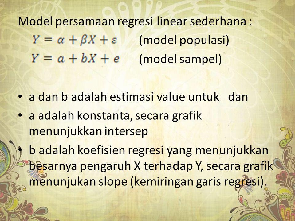 Model persamaan regresi linear sederhana : (model populasi) (model sampel) a dan b adalah estimasi value untuk dan a adalah konstanta, secara grafik m