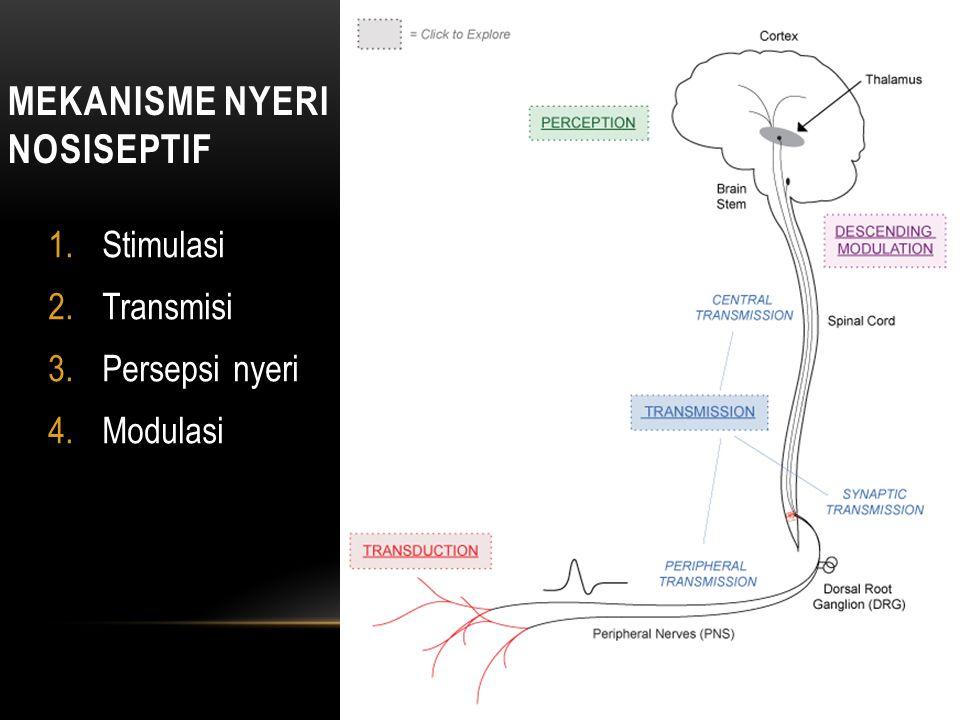 MEKANISME NYERI NOSISEPTIF 1.Stimulasi 2.Transmisi 3.Persepsi nyeri 4.Modulasi