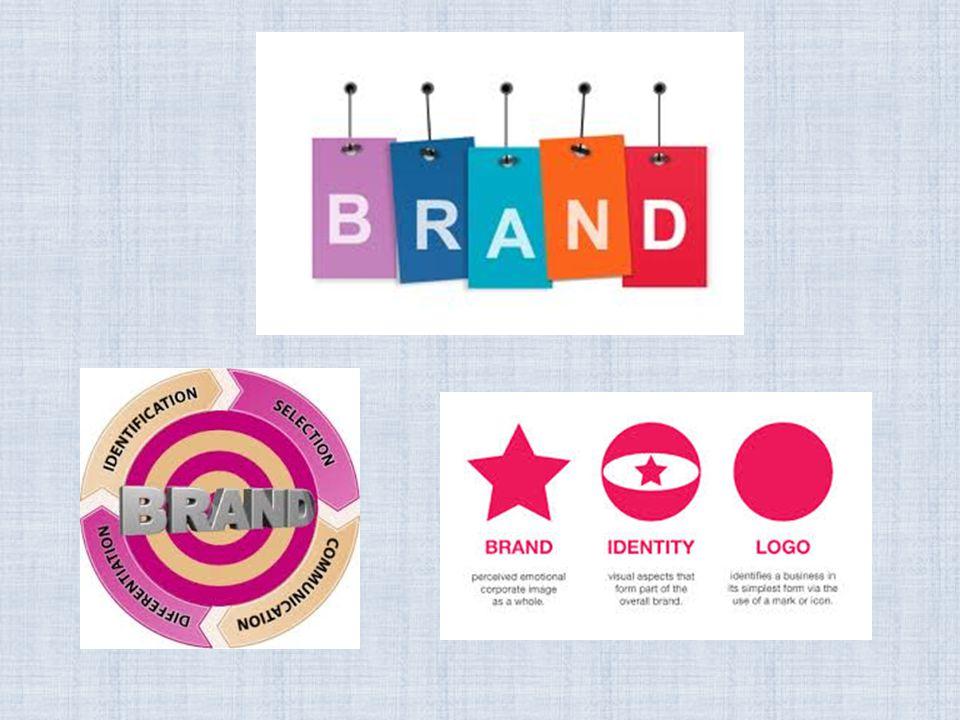 Elemen-elemen dari Brand NamaLogoSymbol DesainSlogan