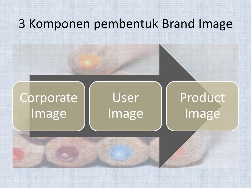 keuntungan dengan terciptanya brand image yang kuat Peluang bagi produk/merek untuk terus mengembangkan diri dan memiliki prospek bisnis yang bagus.