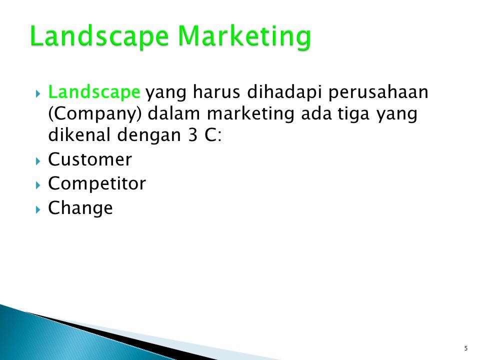  Landscape yang harus dihadapi perusahaan (Company) dalam marketing ada tiga yang dikenal dengan 3 C:  Customer  Competitor  Change 5