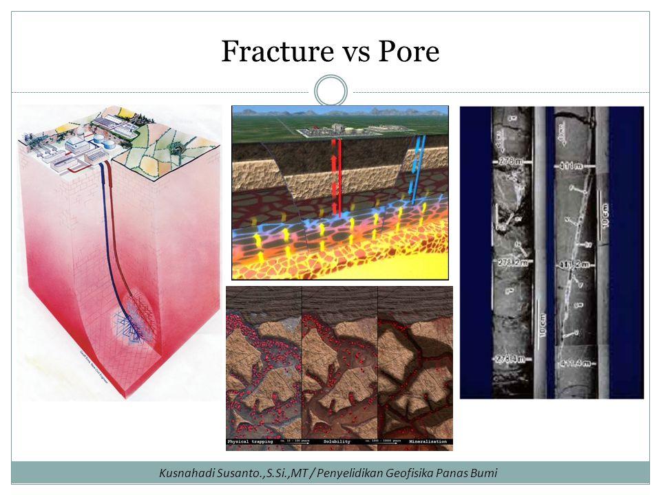 Kusnahadi Susanto.,S.Si.,MT / Penyelidikan Geofisika Panas Bumi Fracture vs Pore