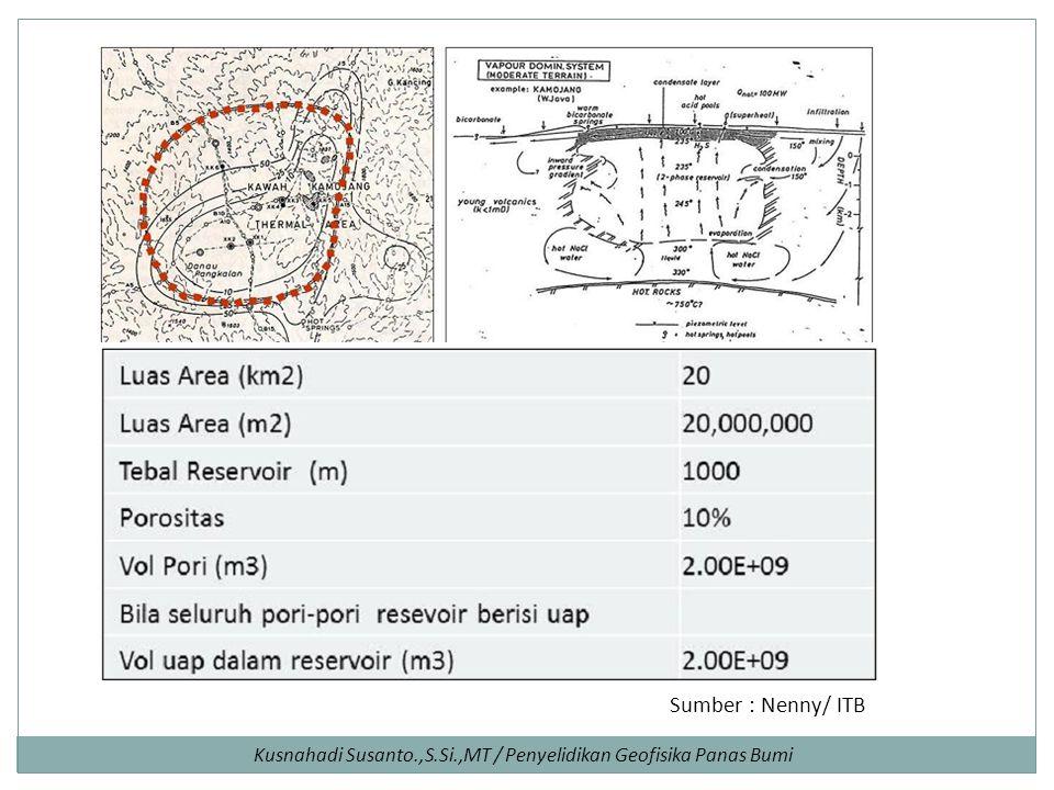 Kusnahadi Susanto.,S.Si.,MT / Penyelidikan Geofisika Panas Bumi Sumber : Nenny/ ITB