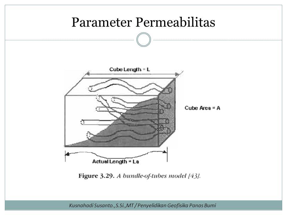 Parameter Permeabilitas