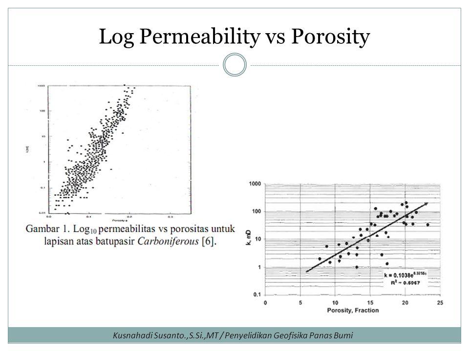 Kusnahadi Susanto.,S.Si.,MT / Penyelidikan Geofisika Panas Bumi Log Permeability vs Porosity