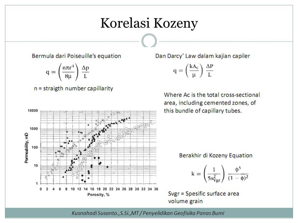 Kusnahadi Susanto.,S.Si.,MT / Penyelidikan Geofisika Panas Bumi Korelasi Kozeny