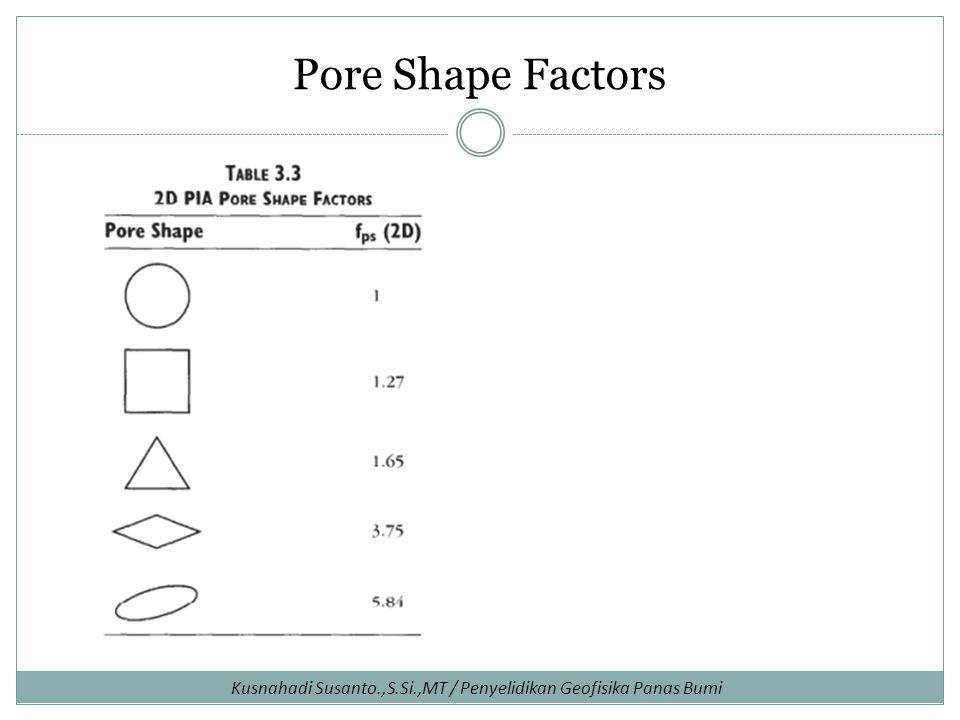 Kusnahadi Susanto.,S.Si.,MT / Penyelidikan Geofisika Panas Bumi Pore Shape Factors