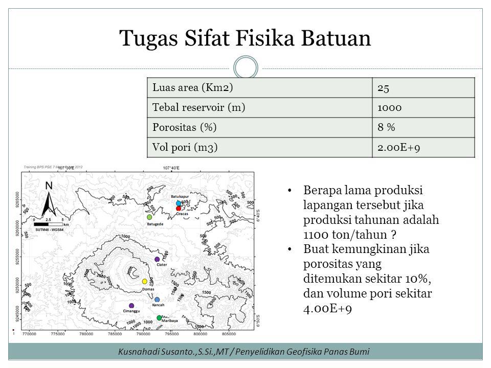 Tugas Sifat Fisika Batuan Luas area (Km2)25 Tebal reservoir (m)1000 Porositas (%)8 % Vol pori (m3)2.00E+9 Berapa lama produksi lapangan tersebut jika produksi tahunan adalah 1100 ton/tahun .