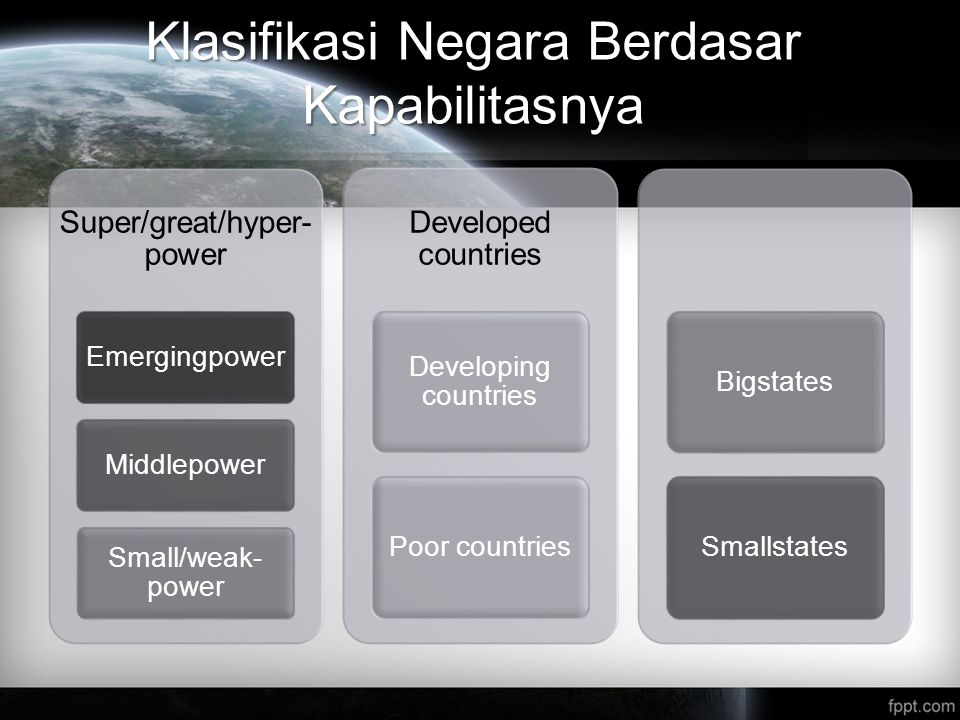Klasifikasi Negara Berdasar Kapabilitasnya Super/great/hyper- power EmergingpowerMiddlepower Small/weak- power Developed countries Developing countries Poor countriesBigstatesSmallstates