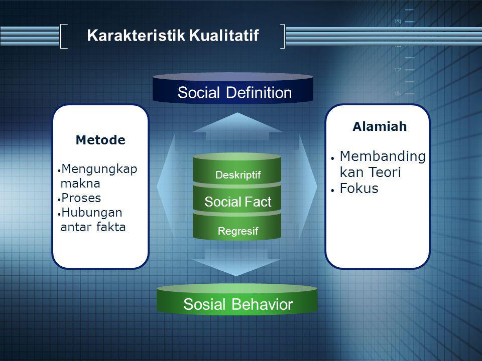 Karakteristik Kualitatif Deskriptif Social Fact Metode Mengungkap makna Proses Hubungan antar fakta Alamiah Membanding kan Teori Fokus Social Definition Sosial Behavior Regresif