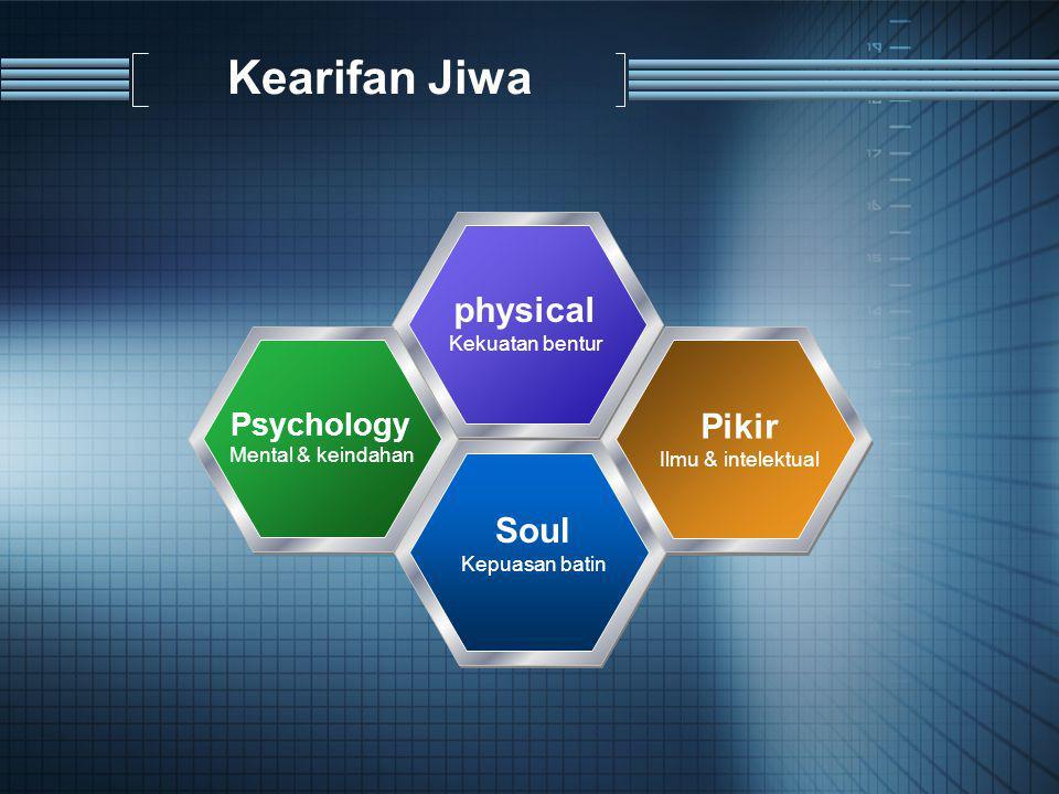 Kearifan Jiwa physical Kekuatan bentur Psychology Mental & keindahan Pikir Ilmu & intelektual Soul Kepuasan batin