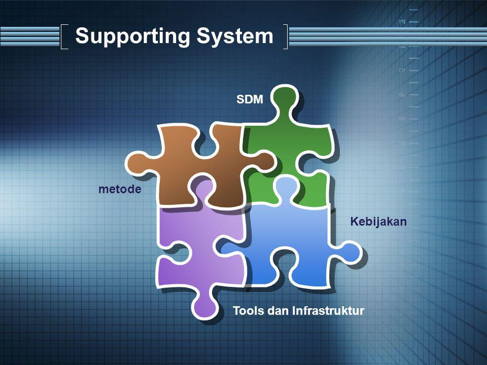 Supporting System Kebijakan metode SDM Tools dan Infrastruktur