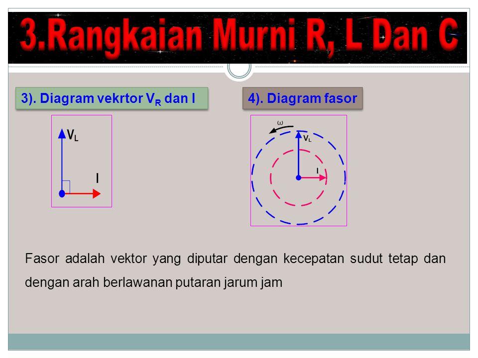 4). Diagram fasor 3). Diagram vekrtor V R dan I Fasor adalah vektor yang diputar dengan kecepatan sudut tetap dan dengan arah berlawanan putaran jarum