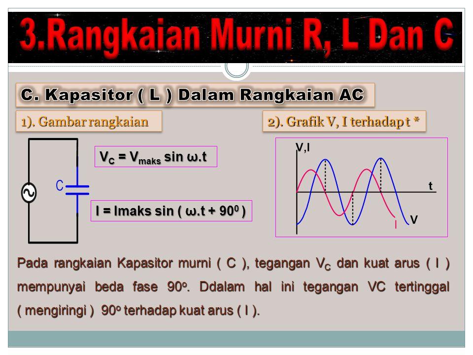 1). Gambar rangkaian 1). Gambar rangkaian 2). Grafik V, I terhadap t * 2).