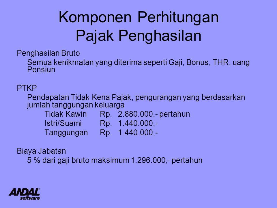 PTKP (Pendapatan Tidak Kena Pajak) StatusTarif K/-4.320.000 K/15.760.000 K/27.200.000 K/38.640.000 TK/-2.880.000 TK/14.320.000 TK/25.760.000 TK/37.200.000
