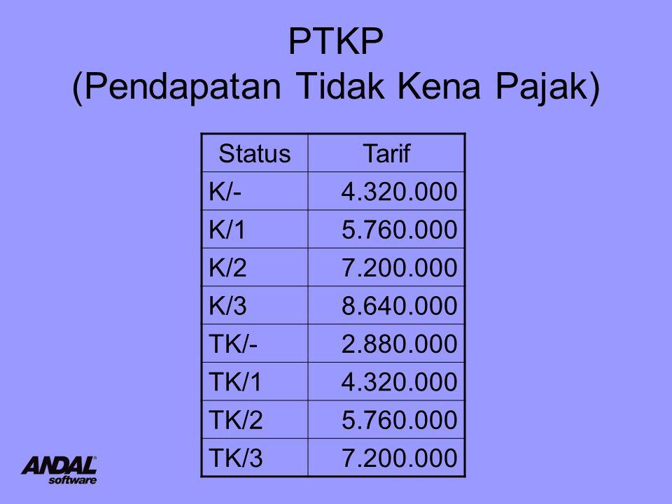 PTKP (Pendapatan Tidak Kena Pajak) StatusTarif K/-4.320.000 K/15.760.000 K/27.200.000 K/38.640.000 TK/-2.880.000 TK/14.320.000 TK/25.760.000 TK/37.200