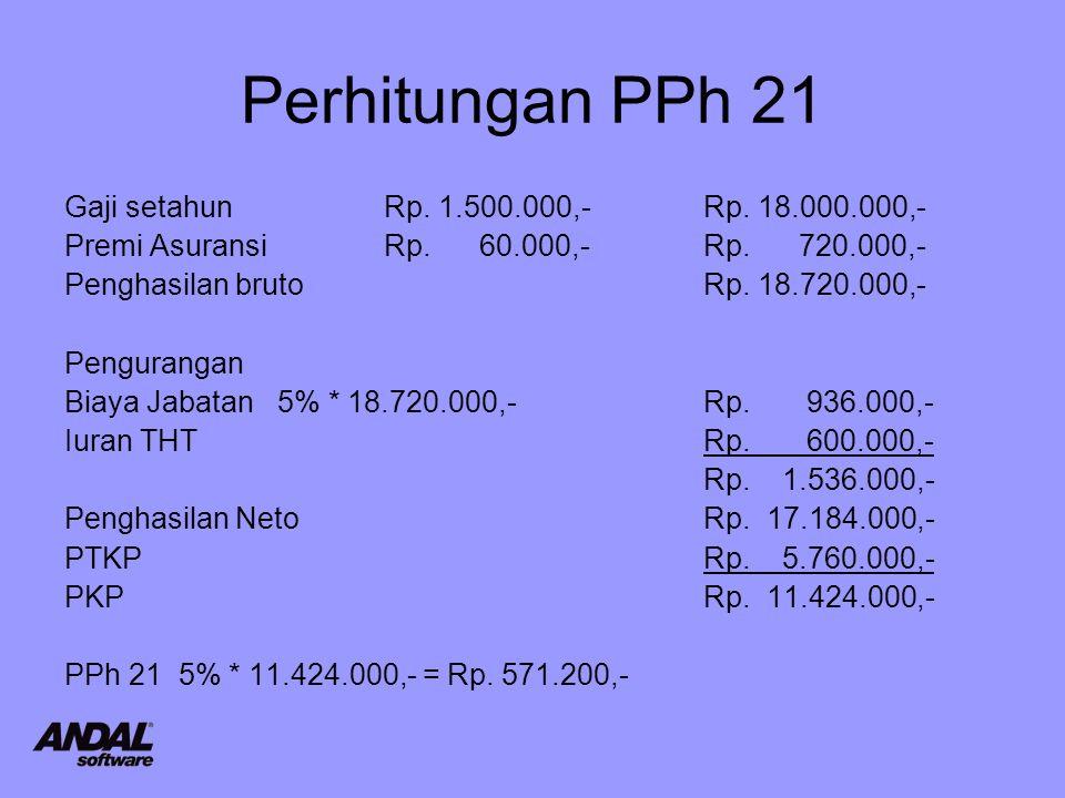 Cara Perhitungan PPh 21