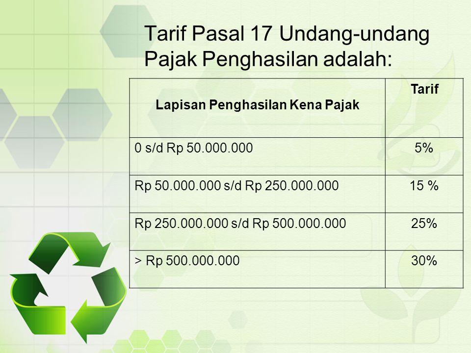 Tarif Pasal 17 Undang-undang Pajak Penghasilan adalah: Lapisan Penghasilan Kena Pajak Tarif 0 s/d Rp 50.000.0005% Rp 50.000.000 s/d Rp 250.000.00015 %