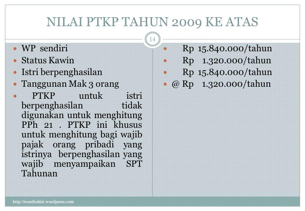 PENGHASILAN TIDAK KENA PAJAK (PTKP) http://rozathohiri.wordpress.com 13 Menurut keadaan wajib pajak tanggal 1 Januari /awal tahun, khususnya WPDN Keadaan pada saat datang ke Indonesia khusus WNA