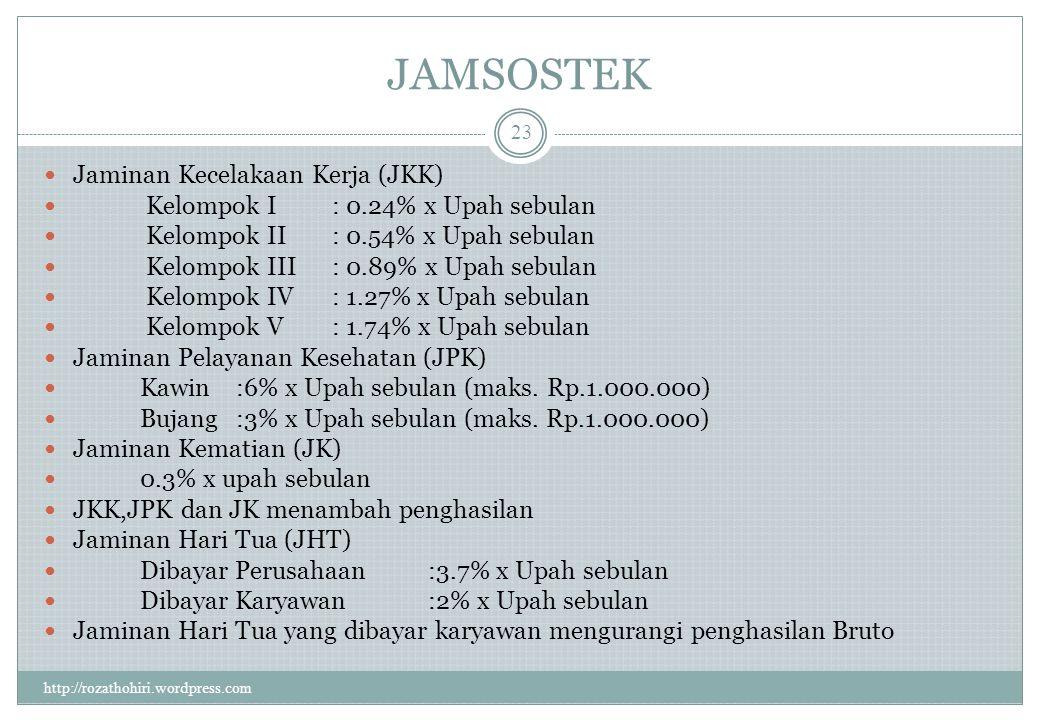 PPH PASAL 21 FINAL http://rozathohiri.wordpress.com 22 3.Tenaga ahli dikenakan tarif sebesar 15% x Perkiraan Penghasilan Netto (50%), sehingga didapat