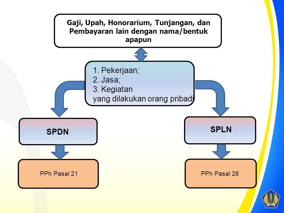 SPDN SPLN 1.Pekerjaan; 2.Jasa; 3.Kegiatan yang dilakukan orang pribadi PPh Pasal 21PPh Pasal 26 Gaji, Upah, Honorarium, Tunjangan, dan Pembayaran lain