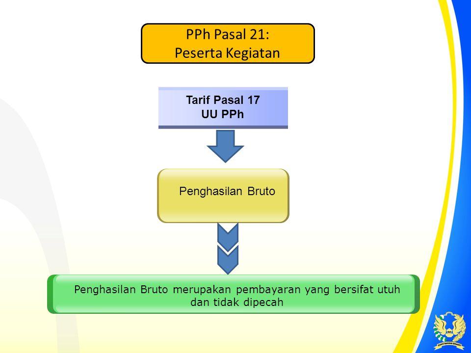 Tarif Pasal 17 UU PPh Penghasilan Bruto Penghasilan Bruto merupakan pembayaran yang bersifat utuh dan tidak dipecah PPh Pasal 21: Peserta Kegiatan