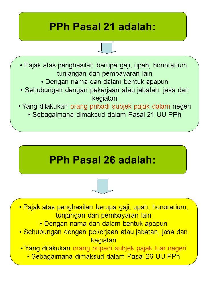 PPh Pasal 21 adalah: Pajak atas penghasilan berupa gaji, upah, honorarium, tunjangan dan pembayaran lain Dengan nama dan dalam bentuk apapun Sehubunga