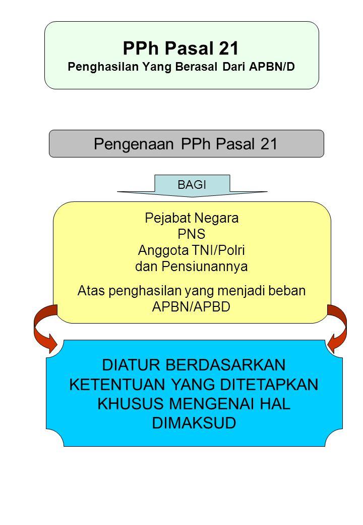 PPh Pasal 21 Penghasilan Yang Berasal Dari APBN/D Pengenaan PPh Pasal 21 BAGI Pejabat Negara PNS Anggota TNI/Polri dan Pensiunannya Atas penghasilan y