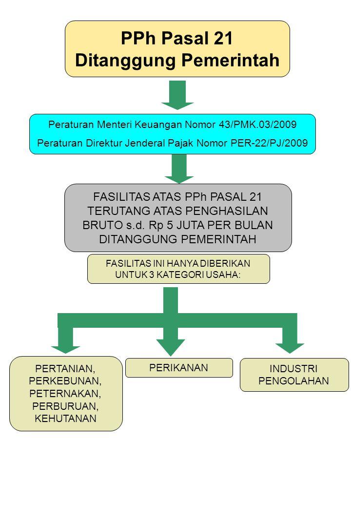 PPh Pasal 21 Ditanggung Pemerintah Peraturan Menteri Keuangan Nomor 43/PMK.03/2009 Peraturan Direktur Jenderal Pajak Nomor PER-22/PJ/2009 PERTANIAN, P