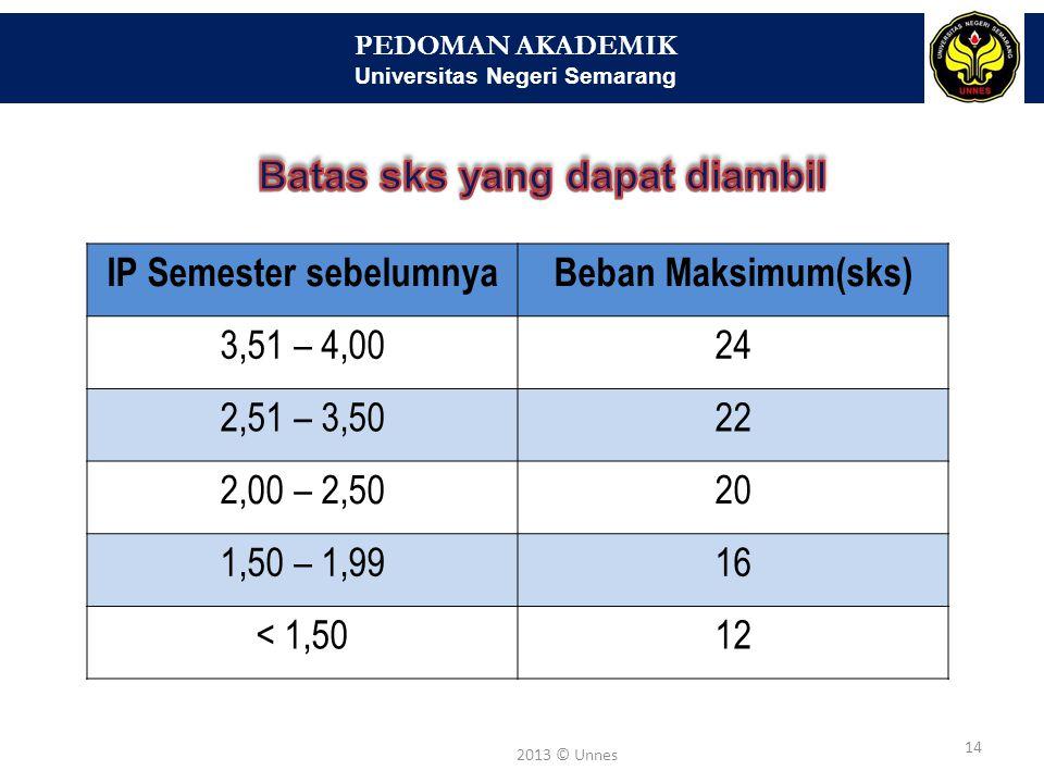 PEDOMAN AKADEMIK Universitas Negeri Semarang 14 2013 © Unnes IP Semester sebelumnyaBeban Maksimum(sks) 3,51 – 4,0024 2,51 – 3,5022 2,00 – 2,5020 1,50
