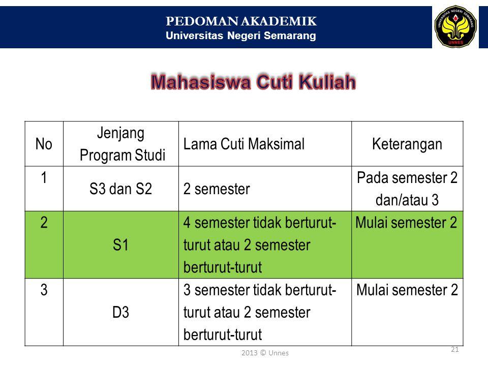 PEDOMAN AKADEMIK Universitas Negeri Semarang 21 2013 © Unnes No Jenjang Program Studi Lama Cuti MaksimalKeterangan 1 S3 dan S22 semester Pada semester