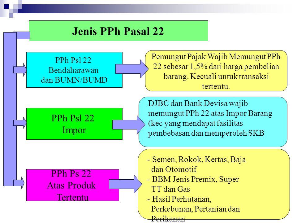 Jenis PPh Pasal 22 PPh Psl 22 Bendaharawan dan BUMN/BUMD PPh Psl 22 Impor PPh Ps 22 Atas Produk Tertentu Pemungut Pajak Wajib Memungut PPh 22 sebesar