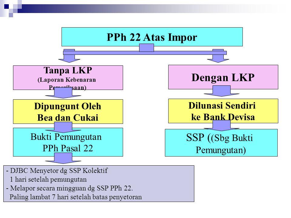 PPh 22 Atas Impor Bukti Pemungutan PPh Pasal 22 Tanpa LKP (Laporan Kebenaran Pemeriksaan) Dengan LKP SSP ( (Sbg Bukti Pemungutan) Dipungunt Oleh Bea d