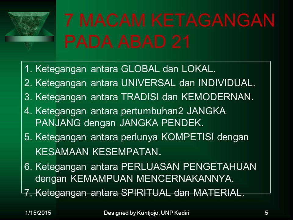 7 MACAM KETAGANGAN PADA ABAD 21 1.Ketegangan antara GLOBAL dan LOKAL. 2.Ketegangan antara UNIVERSAL dan INDIVIDUAL. 3.Ketegangan antara TRADISI dan KE